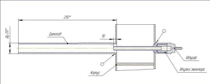 Схема для изготовления дымохода