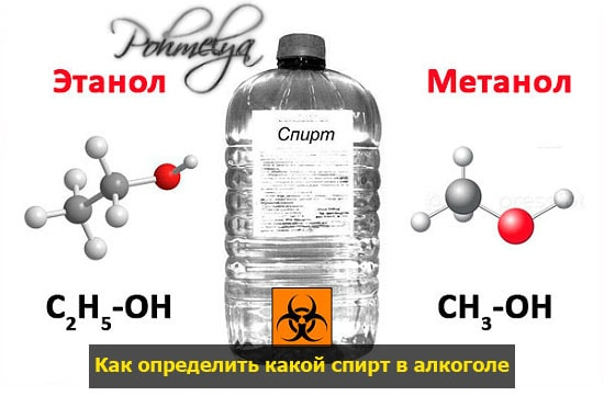 Метиловый спирт вкус и запах. Как можно отличить метиловый спирт от этилового простым способом